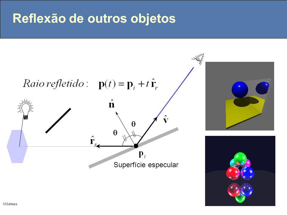 MGattass Reflexão de outros objetos Superfície especular