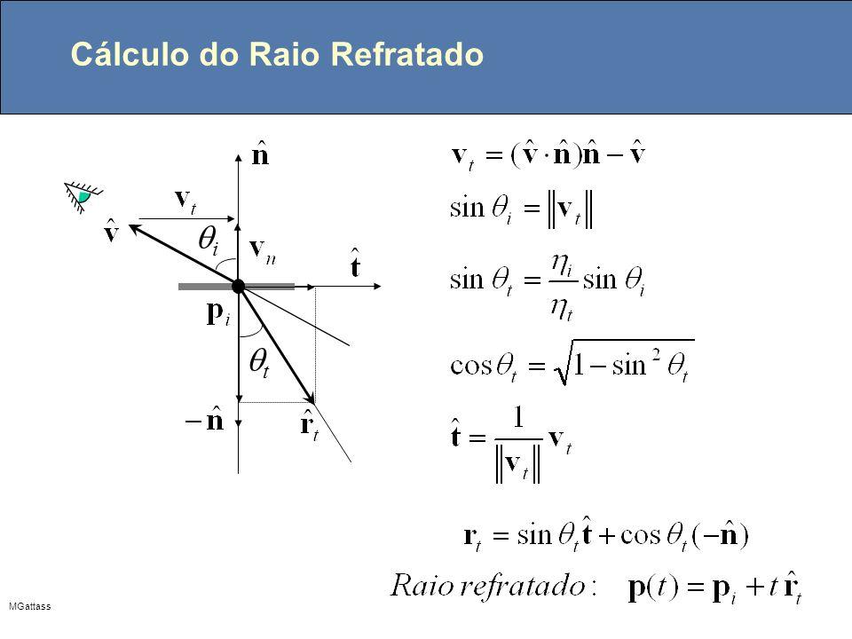 MGattass Cálculo do Raio Refratado i t