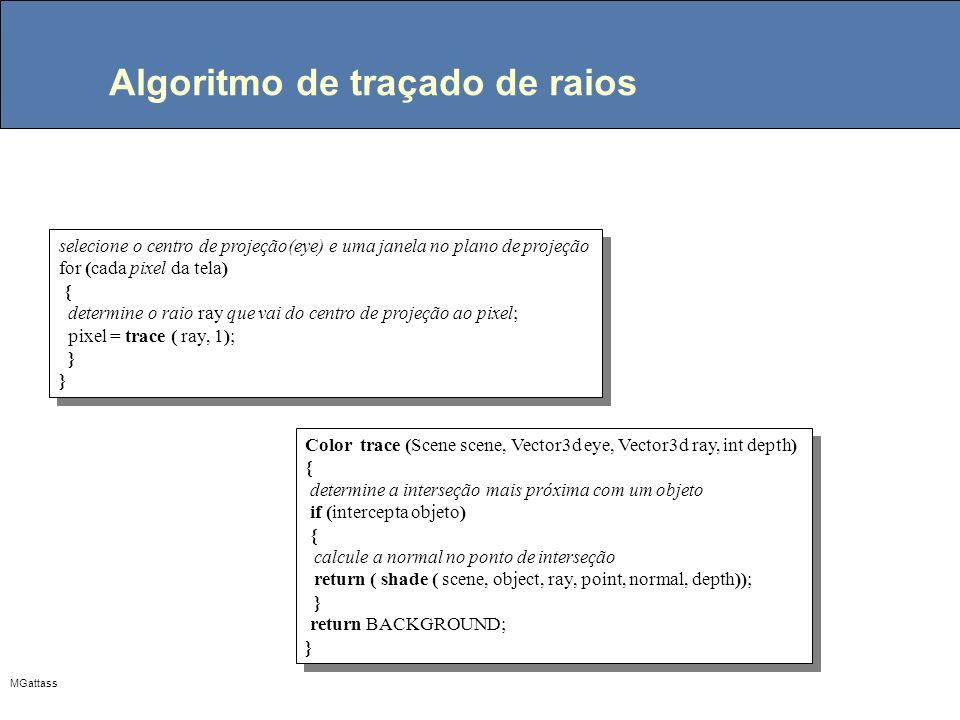 MGattass Algoritmo de traçado de raios Color trace (Scene scene, Vector3d eye, Vector3d ray, int depth) { determine a interseção mais próxima com um o