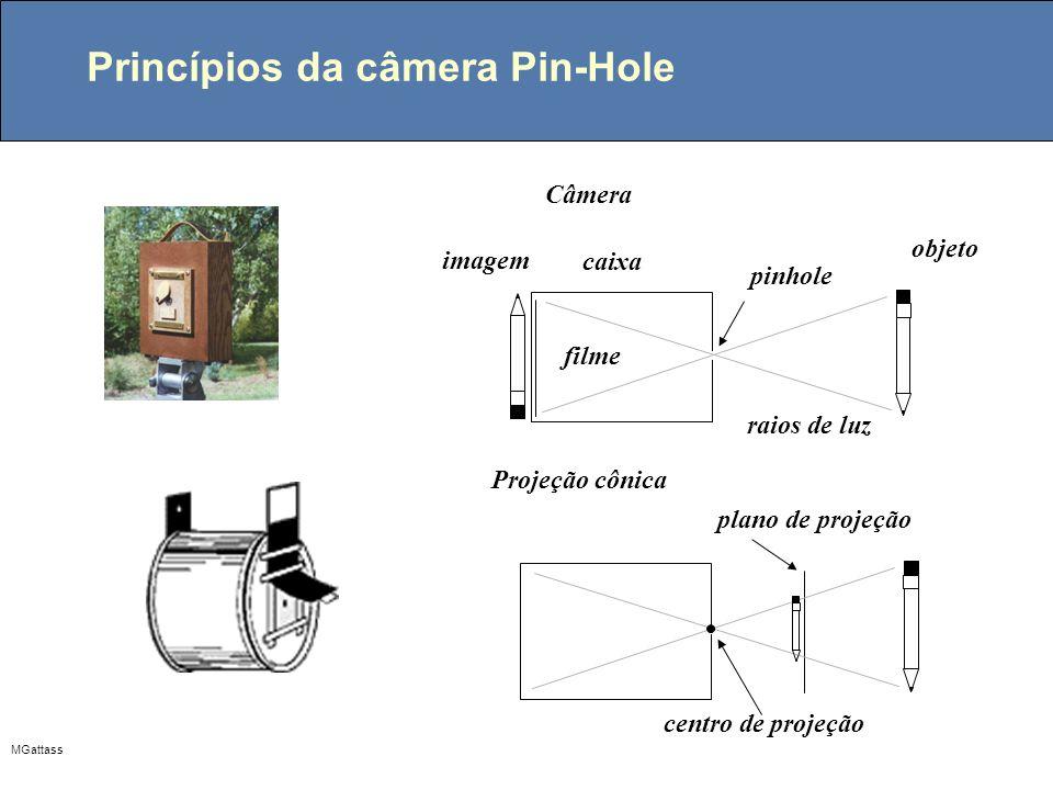 MGattass Princípios da câmera Pin-Hole caixa filme objeto pinhole raios de luz imagem Câmera plano de projeção centro de projeção Projeção cônica