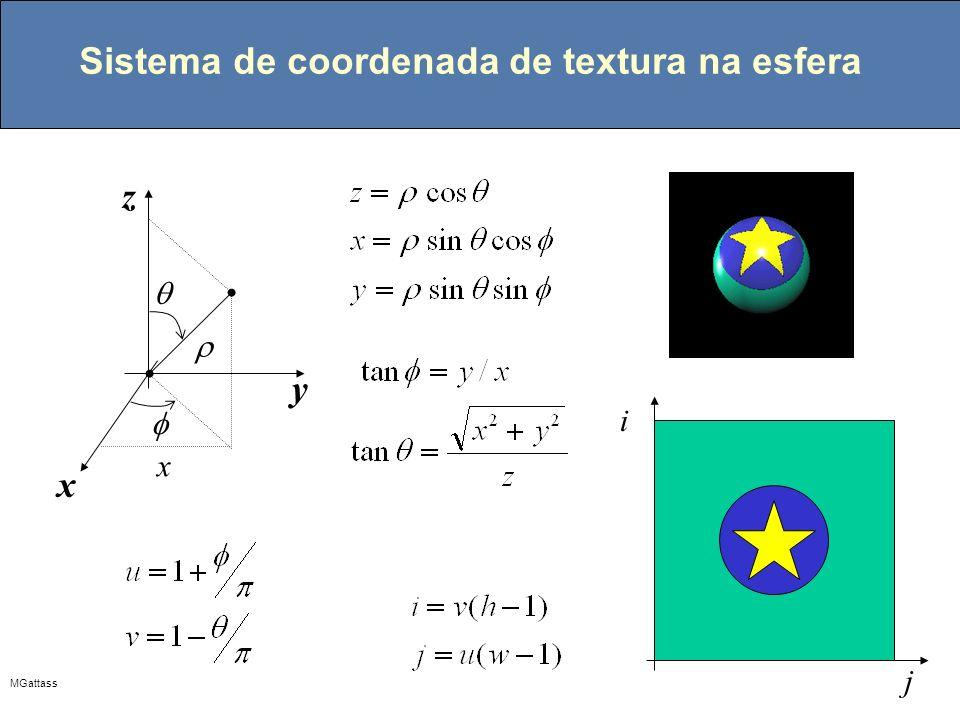 MGattass Sistema de coordenada de textura na esfera x y z i j x