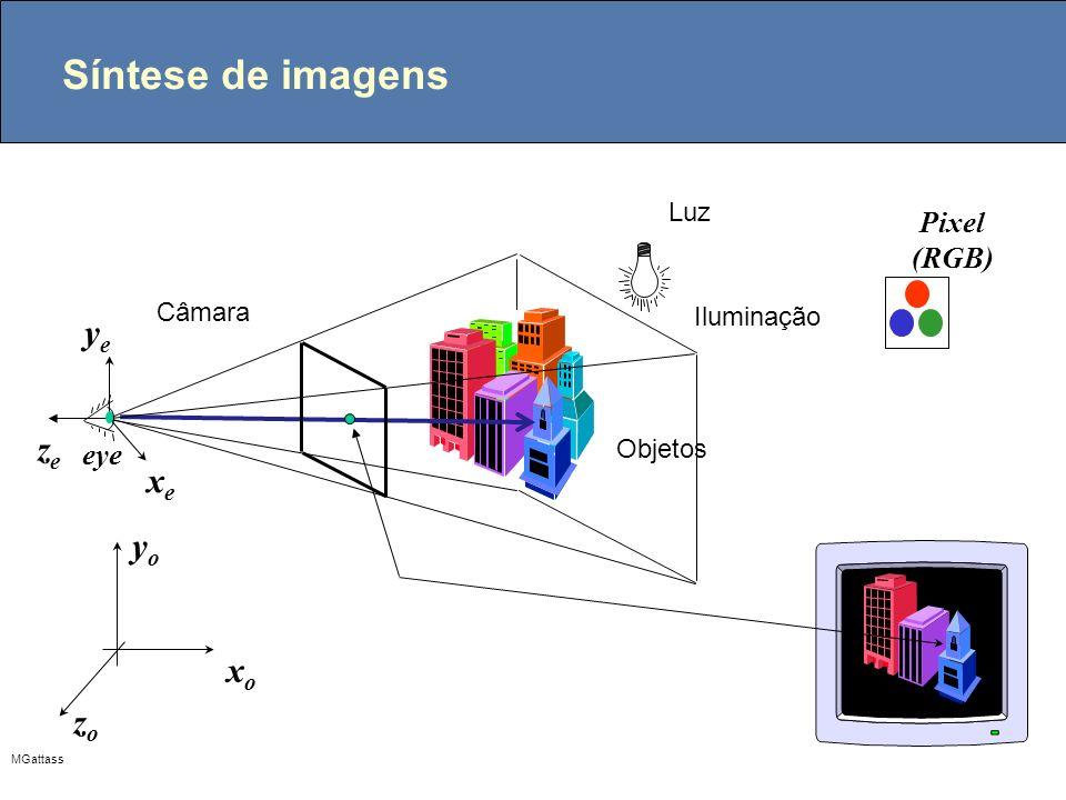 MGattass Síntese de imagens xoxo zozo Objetos Pixel (RGB) Luz Iluminação yoyo Câmara xexe yeye zeze eye