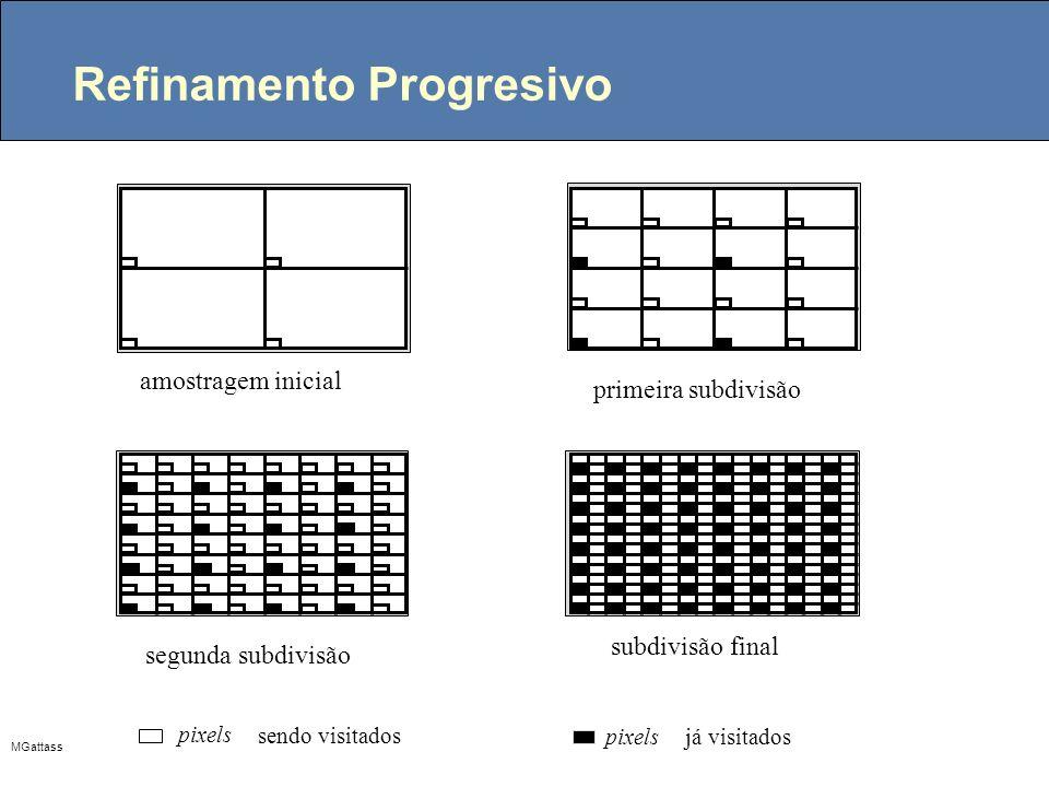 MGattass Refinamento Progresivo subdivisão final segunda subdivisão primeira subdivisão amostragem inicial pixels sendo visitados pixels já visitados