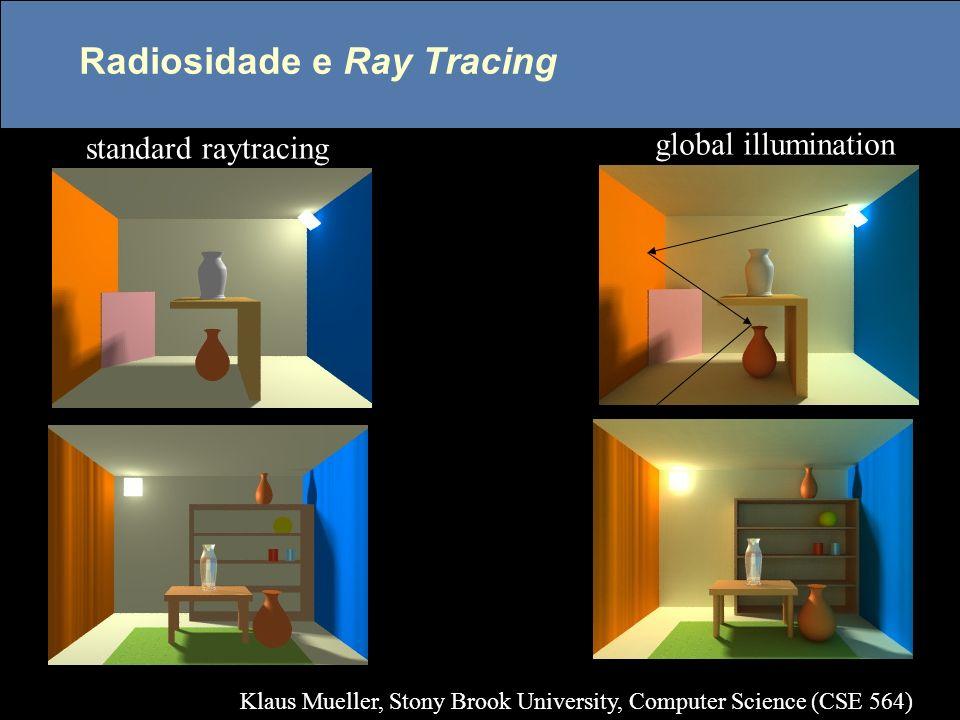 MGattass Radiosidade e Ray Tracing Klaus Mueller, Stony Brook University, Computer Science (CSE 564) global illumination standard raytracing