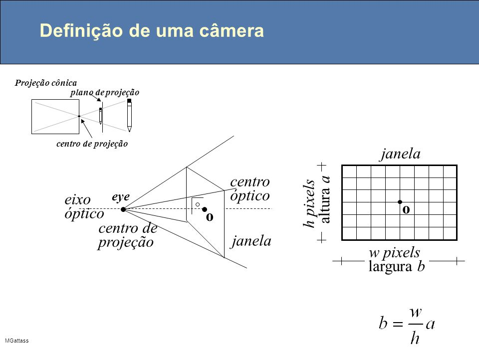 MGattass Definição de uma câmera w pixels largura b h pixels altura a janela o centro de projeção janela eixo óptico centro óptico o eye plano de proj