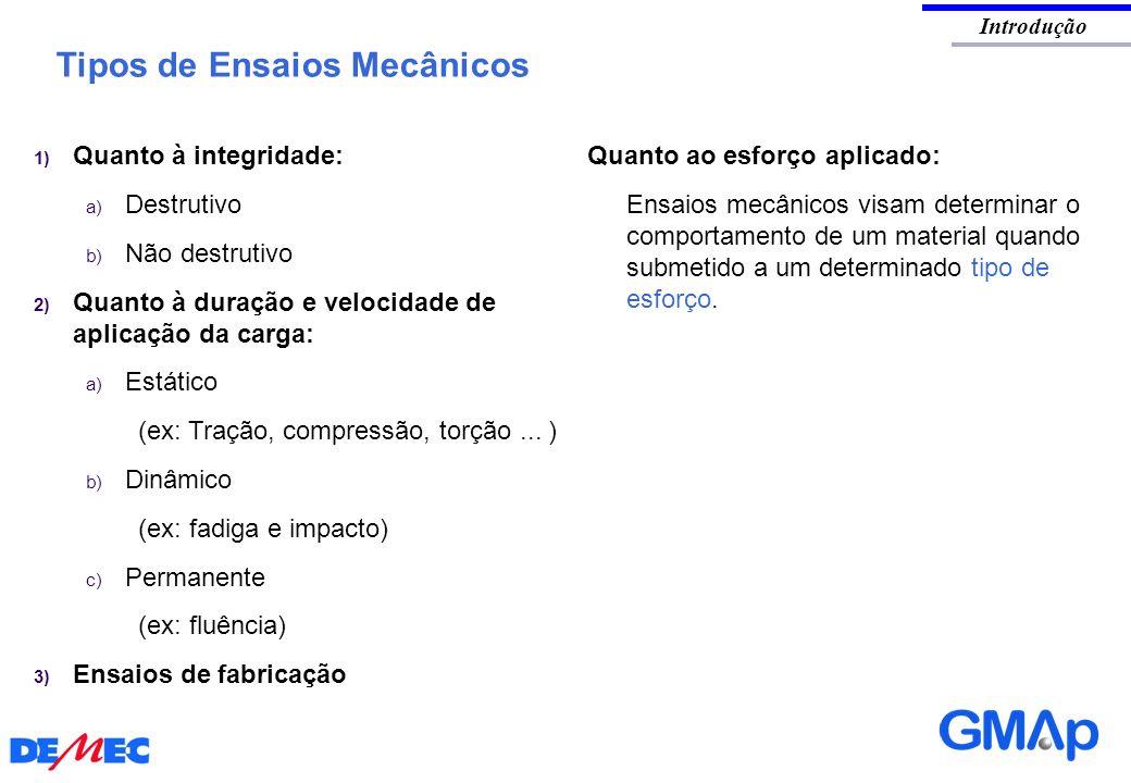 Tipos de Ensaios Mecânicos Introdução 1) Quanto à integridade: a) Destrutivo b) Não destrutivo 2) Quanto à duração e velocidade de aplicação da carga:
