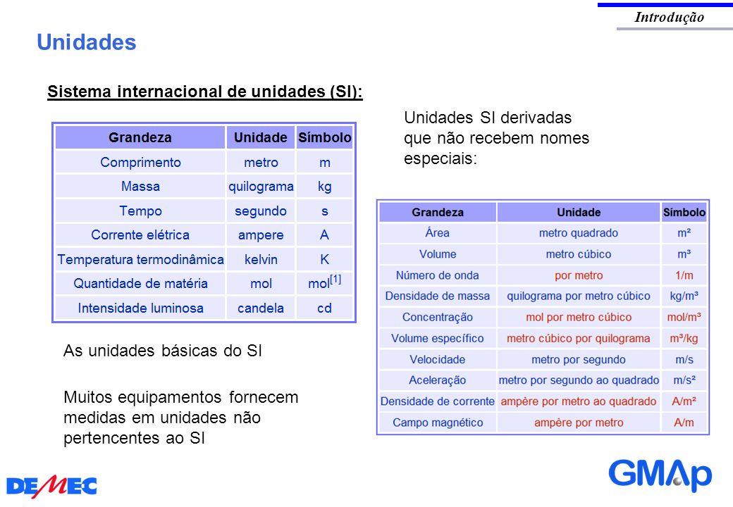 Sistema internacional de unidades (SI): Unidades Introdução Unidades SI derivadas que não recebem nomes especiais: As unidades básicas do SI Muitos eq