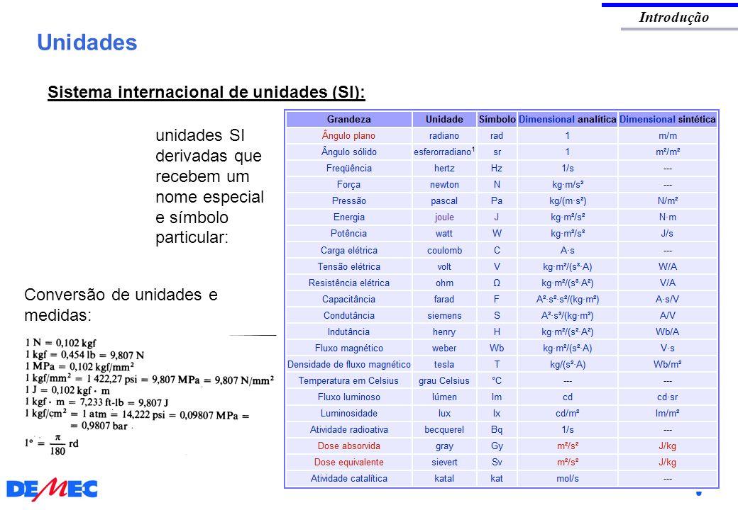 Sistema internacional de unidades (SI): Unidades Introdução unidades SI derivadas que recebem um nome especial e símbolo particular: Conversão de unid