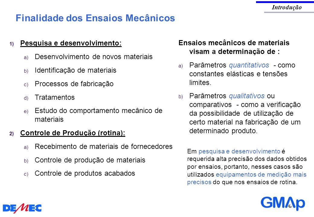 Finalidade dos Ensaios Mecânicos Introdução 1) Pesquisa e desenvolvimento: a) Desenvolvimento de novos materiais b) Identificação de materiais c) Proc