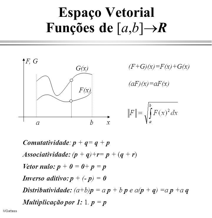 MGattass Espaço Vetorial Funções de [a,b] R Comutatividade: p + q= q + p Associatividade: (p + q)+r= p + (q + r) Vetor nulo: p + 0 = 0+ p = p Inverso aditivo: p + (- p) = 0 Distributividade: (a+b)p = a p + b p e a(p + q) =a p +a q Multiplicação por 1: 1.