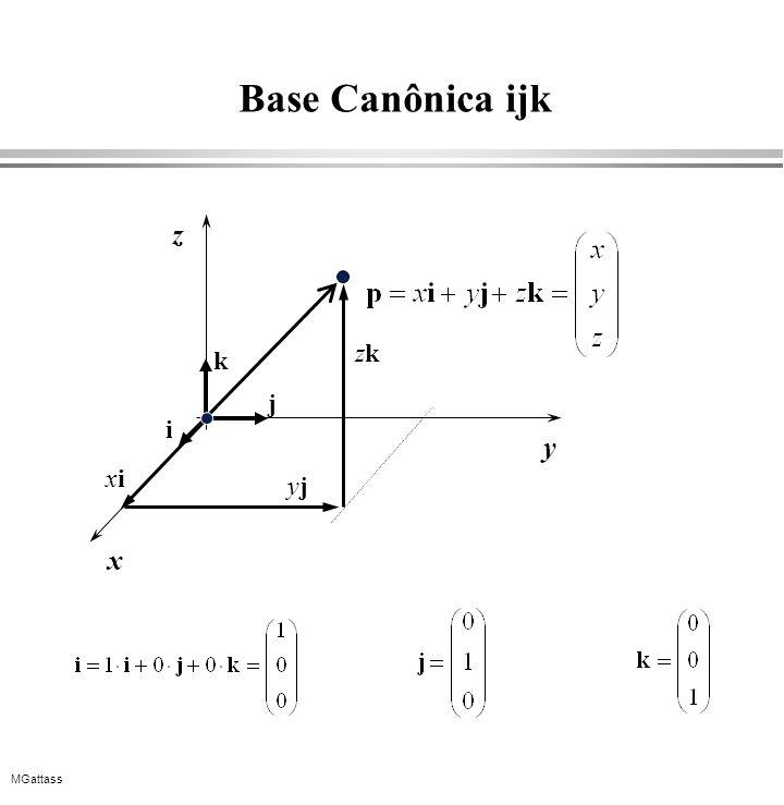 MGattass Base Canônica ijk x y z i j k xixi yjyj zkzk
