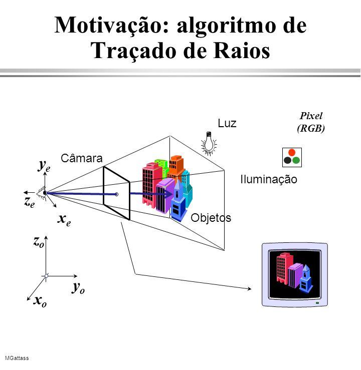 MGattass Motivação: algoritmo de Traçado de Raios xoxo yoyo zozo Luz Objetos Câmara Pixel (RGB) Iluminação xexe yeye zeze