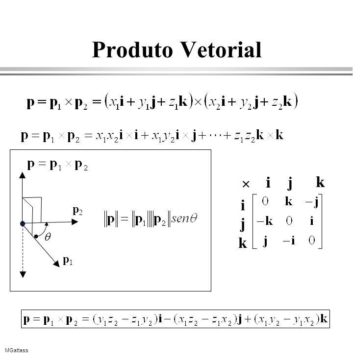 MGattass Produto Vetorial ij k i k i j k × p1p1 p2p2