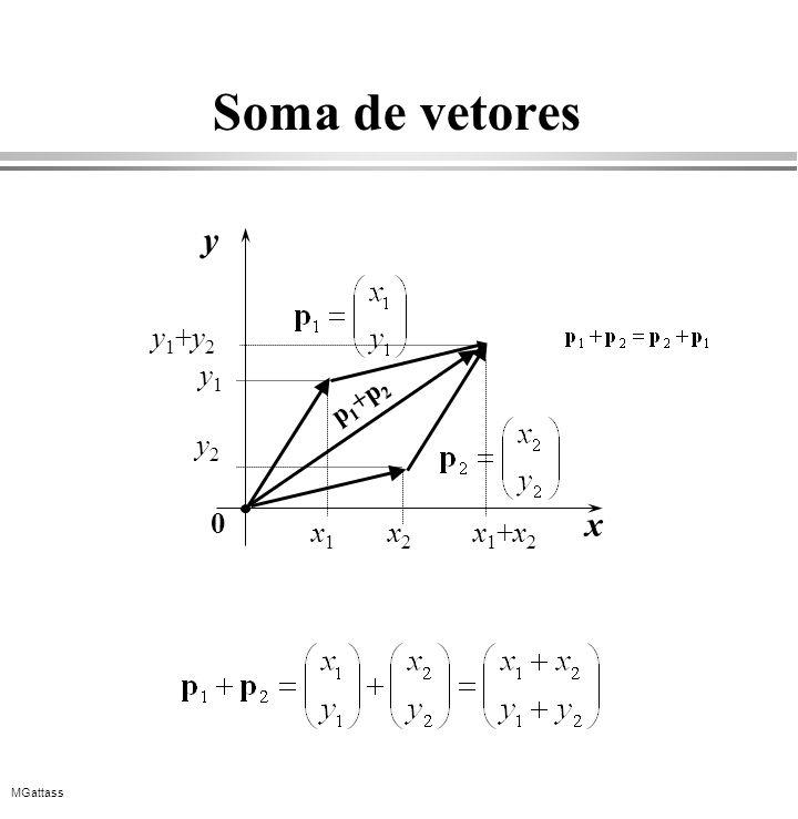 MGattass Soma de vetores y x x2x2 y2y2 0 x1+x2x1+x2 x1x1 y1y1 y1+y2y1+y2 p 1 +p 2
