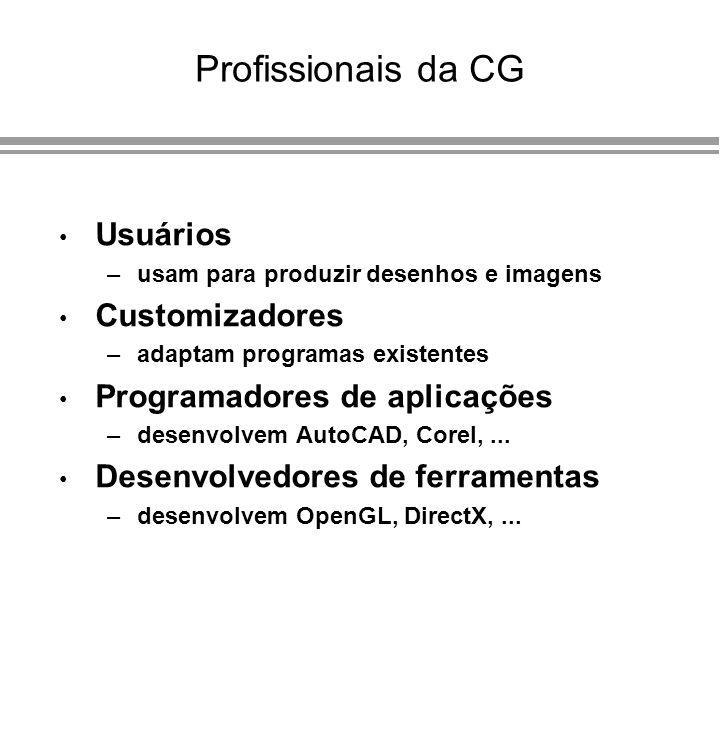 Profissionais da CG Usuários –usam para produzir desenhos e imagens Customizadores –adaptam programas existentes Programadores de aplicações –desenvol