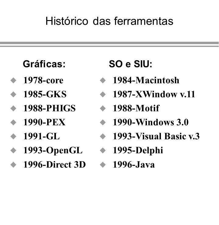 Histórico das ferramentas u 1978-core u 1985-GKS u 1988-PHIGS u 1990-PEX u 1991-GL u 1993-OpenGL u 1996-Direct 3D u 1984-Macintosh u 1987-XWindow v.11