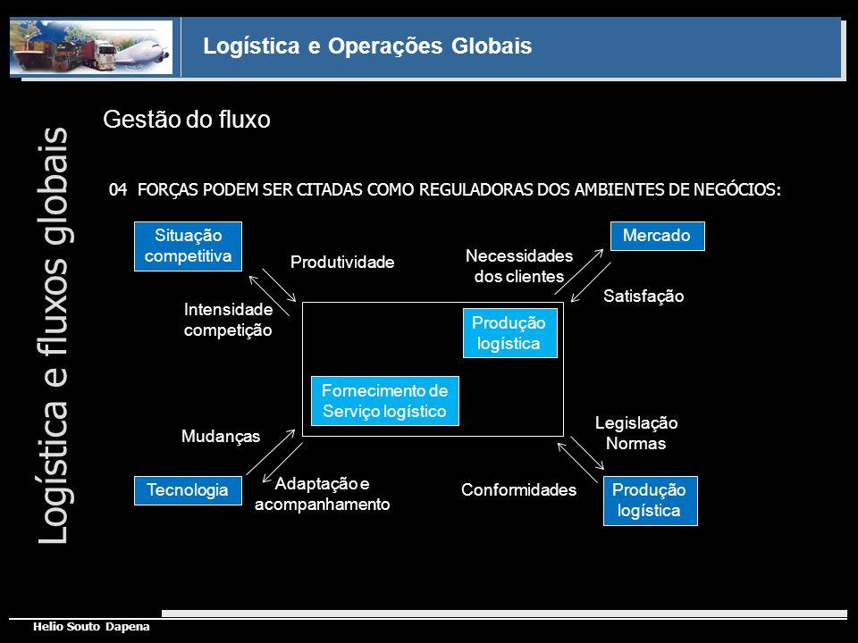 Logística e Operações Globais Helio Souto Dapena Gestão do fluxo Logística e fluxos globais 04 FORÇAS PODEM SER CITADAS COMO REGULADORAS DOS AMBIENTES