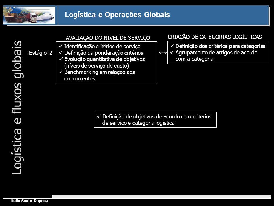 Logística e Operações Globais Helio Souto Dapena Logística e fluxos globais Definição de objetivos de acordo com critérios de serviço e categoria logí