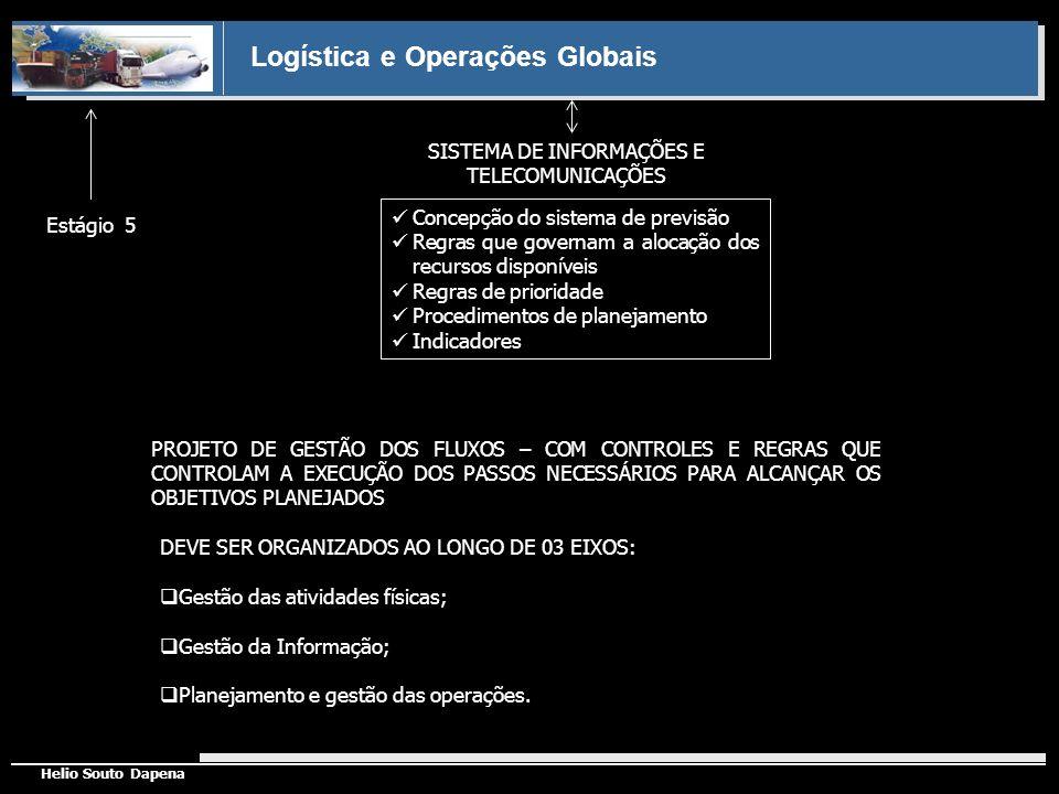 Logística e Operações Globais Helio Souto Dapena SISTEMA DE INFORMAÇÕES E TELECOMUNICAÇÕES Concepção do sistema de previsão Regras que governam a aloc