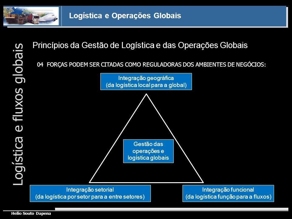 Logística e Operações Globais Helio Souto Dapena Princípios da Gestão de Logística e das Operações Globais Logística e fluxos globais 04 FORÇAS PODEM