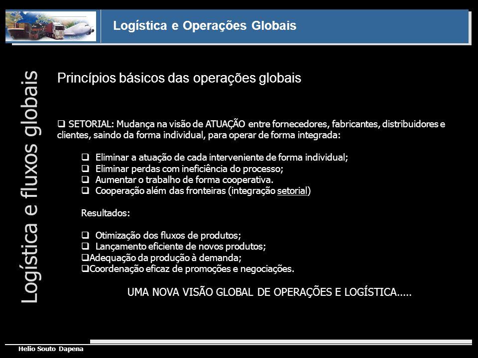 Logística e Operações Globais Helio Souto Dapena Princípios básicos das operações globais Logística e fluxos globais SETORIAL: Mudança na visão de ATU
