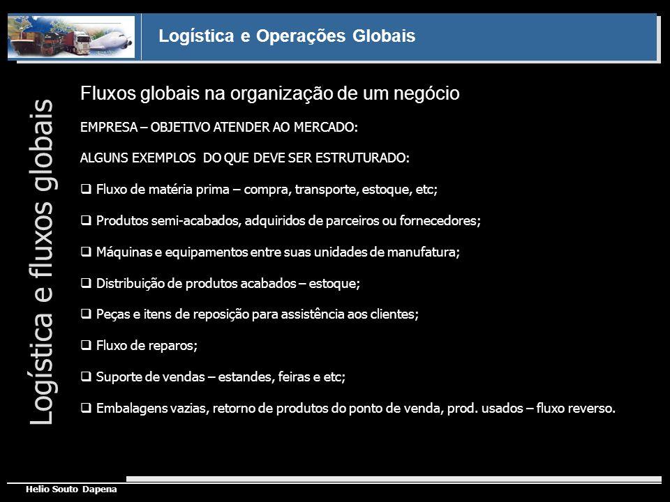 Logística e Operações Globais Helio Souto Dapena Fluxos globais na organização de um negócio Logística e fluxos globais EMPRESA – OBJETIVO ATENDER AO