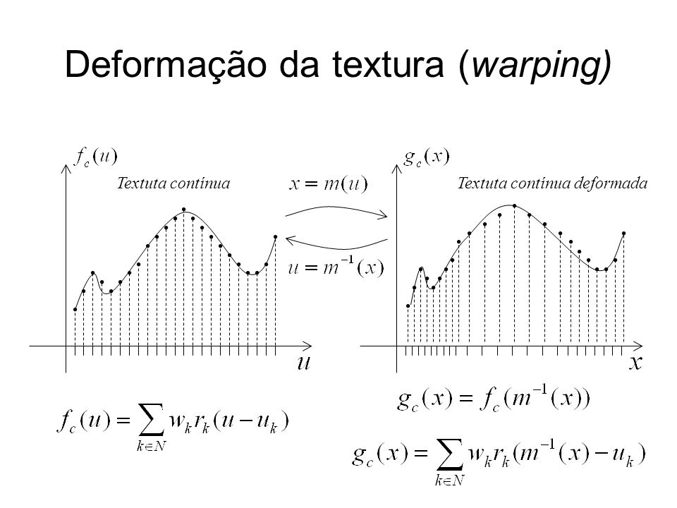 Nosso problema Screen spaceTexture space