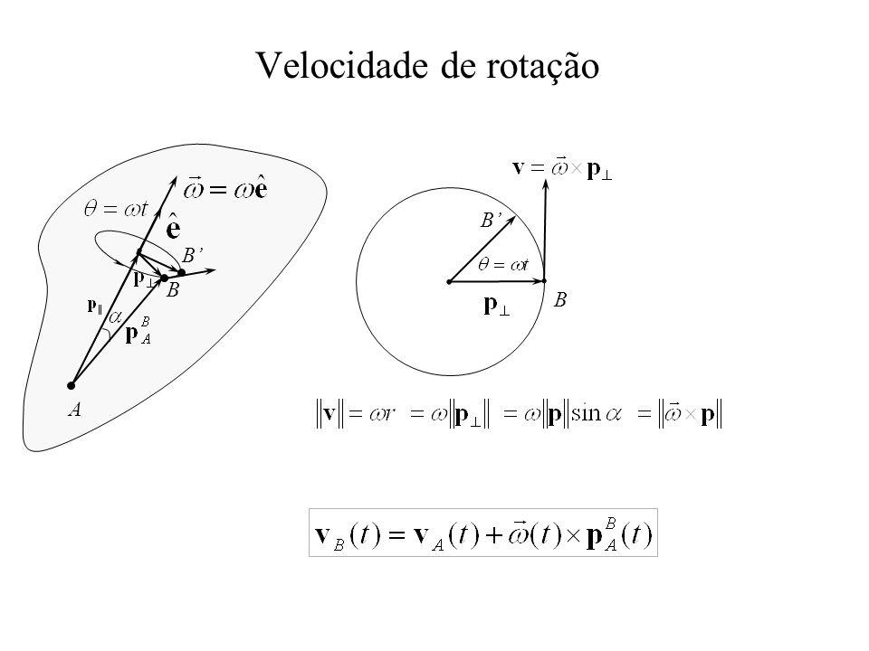 Velocidade de rotação A B B B B