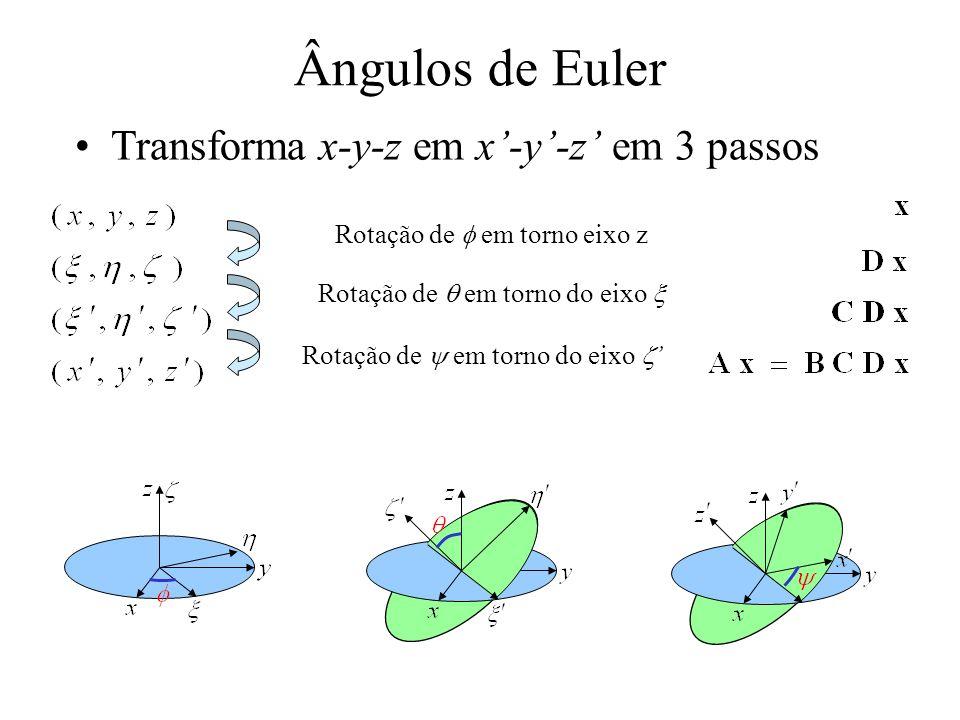 Ângulos de Euler Transforma x-y-z em x-y-z em 3 passos Rotação de em torno eixo z Rotação de em torno do eixo