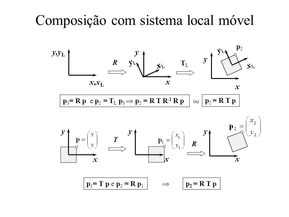 Composição com sistema local móvel x yLyL x y xLxL R x,x L y,y L xLxL yLyL TLTL x y p 2 = R T pp 1 = T p e p 2 = R p 1 x T R y xx yy p 3 = R p e p 2 =
