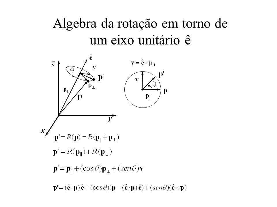 Algebra da rotação em torno de um eixo unitário ê x y z