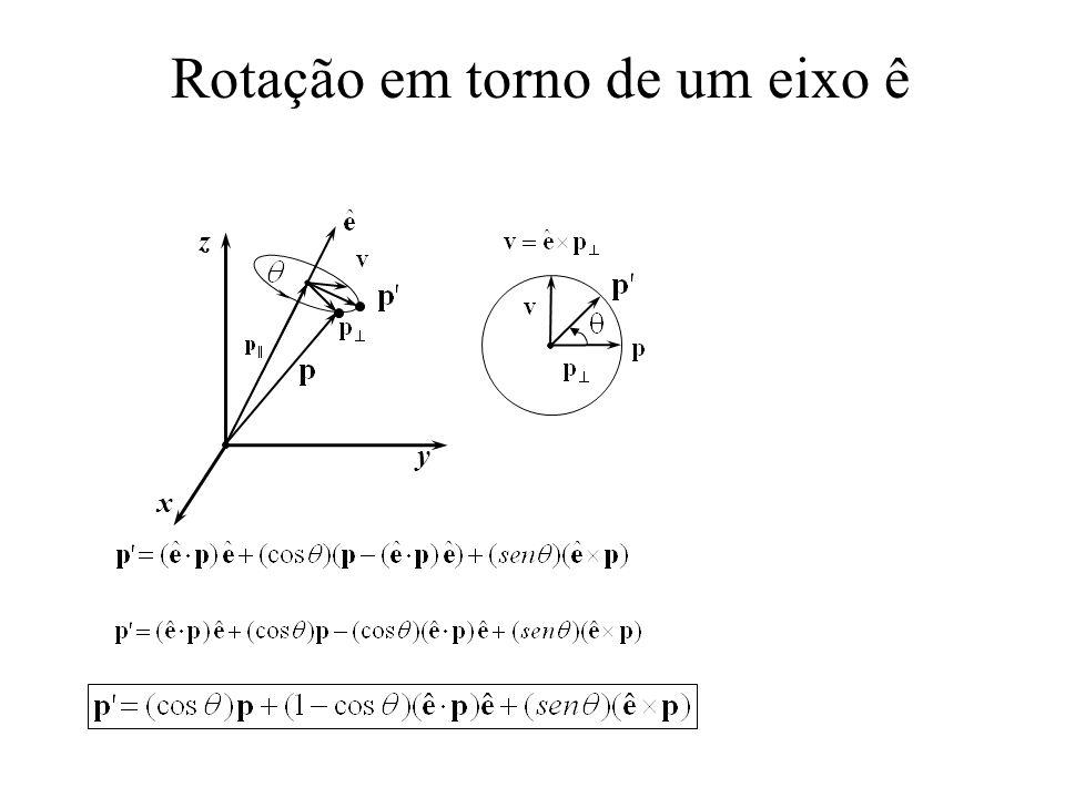 Rotação em torno de um eixo ê x y z