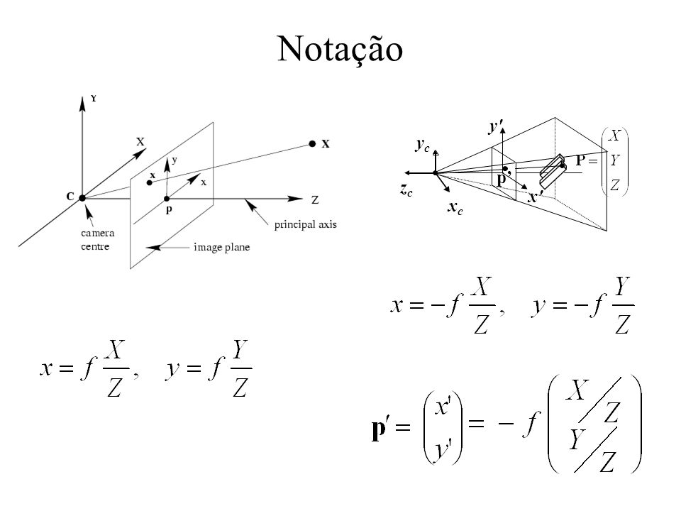 Notação xcxc ycyc zczc p y' x'