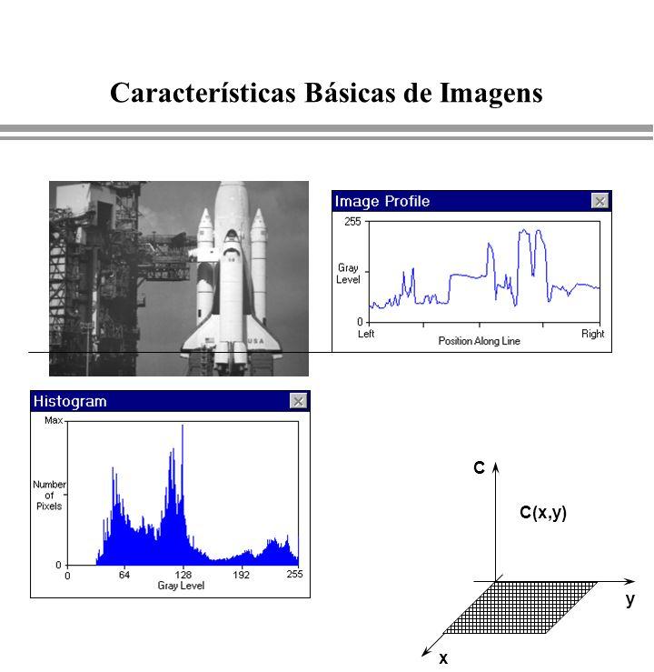 Características Básicas de Imagens x y C C(x,y)