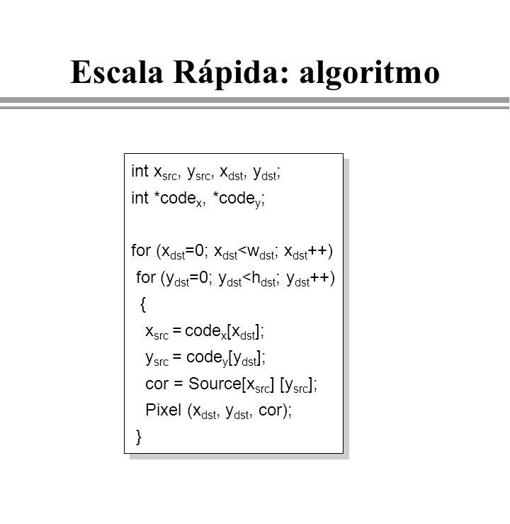 int x src, y src, x dst, y dst ; int *code x, *code y ; for (x dst =0; x dst <w dst ; x dst ++) for (y dst =0; y dst <h dst ; y dst ++) { x src = code
