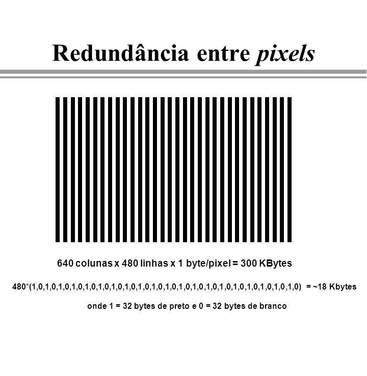 Redundância entre pixels 640 colunas x 480 linhas x 1 byte/pixel = 300 KBytes 480*(1,0,1,0,1,0,1,0,1,0,1,0,1,0,1,0,1,0,1,0,1,0,1,0,1,0,1,0,1,0,1,0,1,0