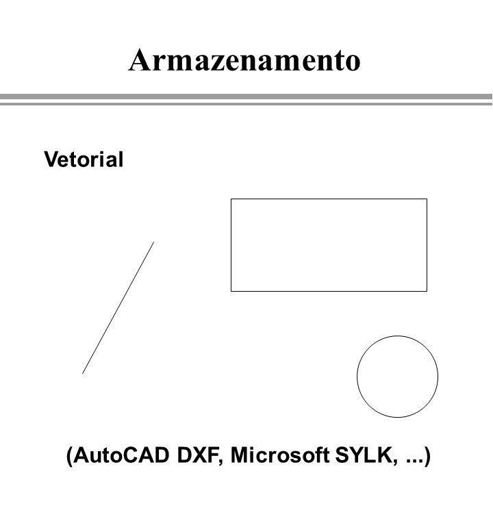 Armazenamento Vetorial (AutoCAD DXF, Microsoft SYLK,...)