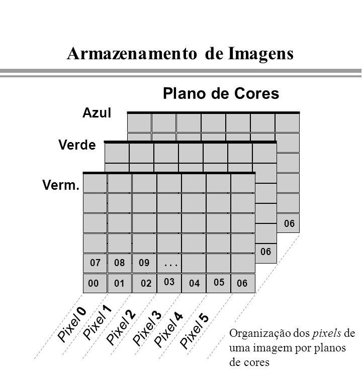 Armazenamento de Imagens Verm. Verde Azul Pixel 2 Plano de Cores 00010206 05 03 04 070809... Pixel 0 Pixel 5 Pixel 4 Pixel 3 Pixel 1 06 Organização do
