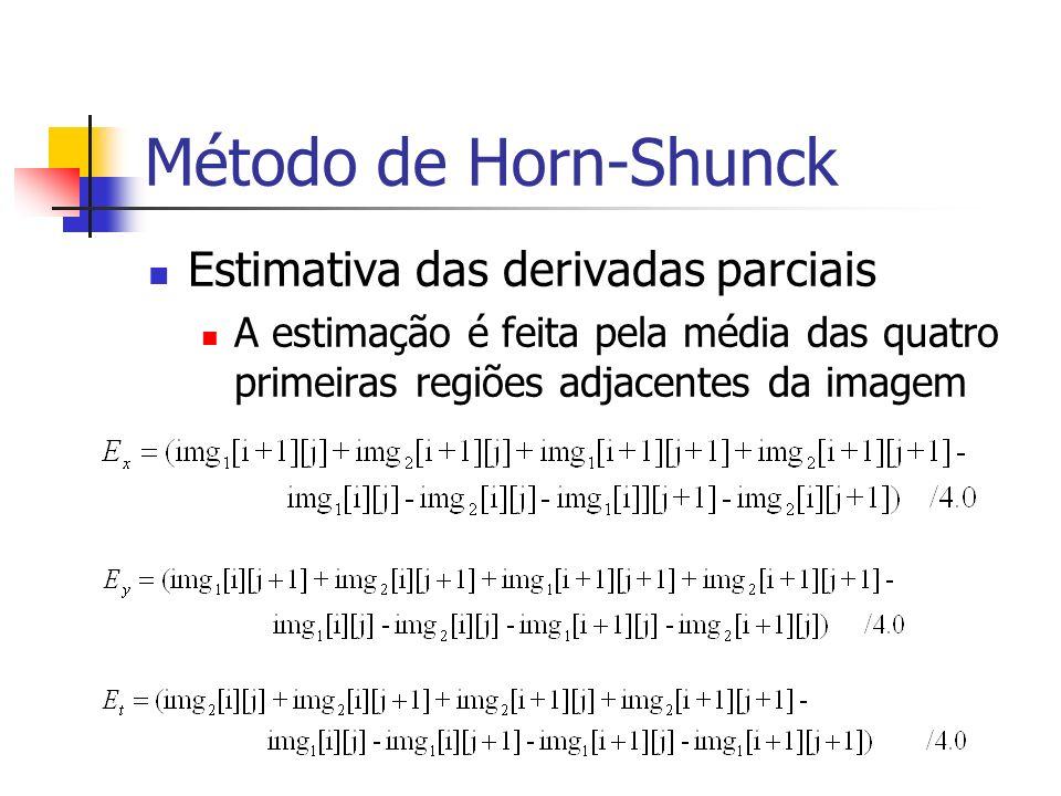 Método de Horn-Shunck Estimativa das derivadas parciais A estimação é feita pela média das quatro primeiras regiões adjacentes da imagem