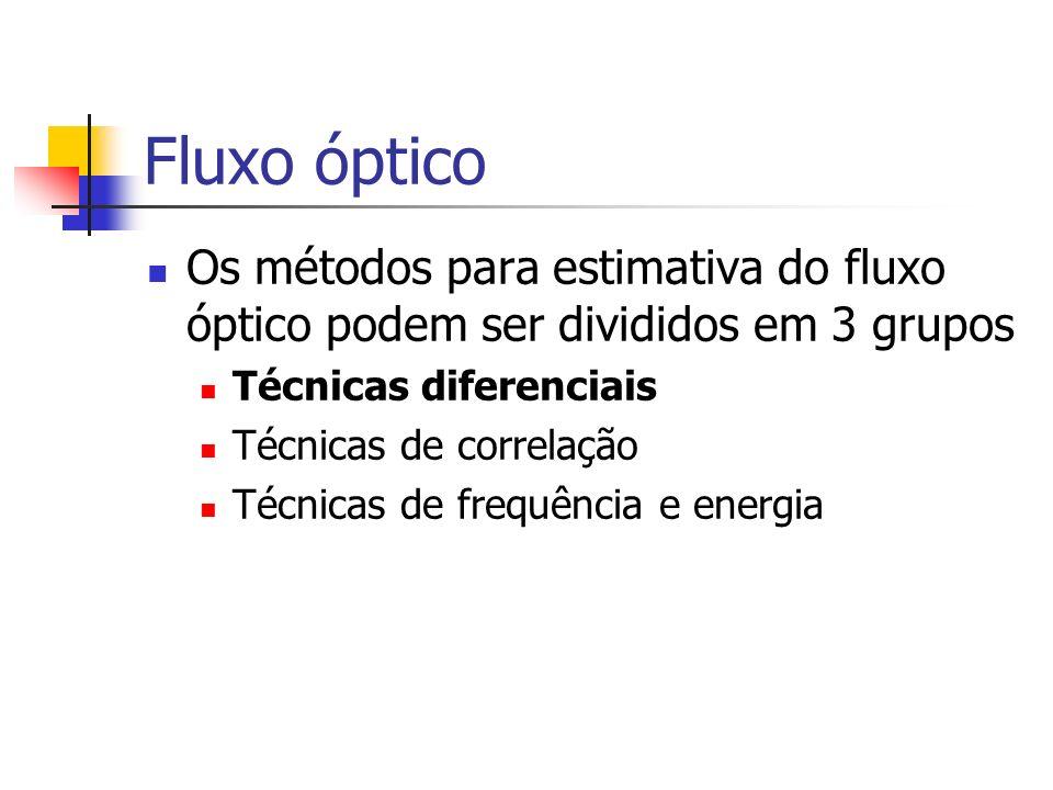 Fluxo óptico Os métodos para estimativa do fluxo óptico podem ser divididos em 3 grupos Técnicas diferenciais Técnicas de correlação Técnicas de frequ