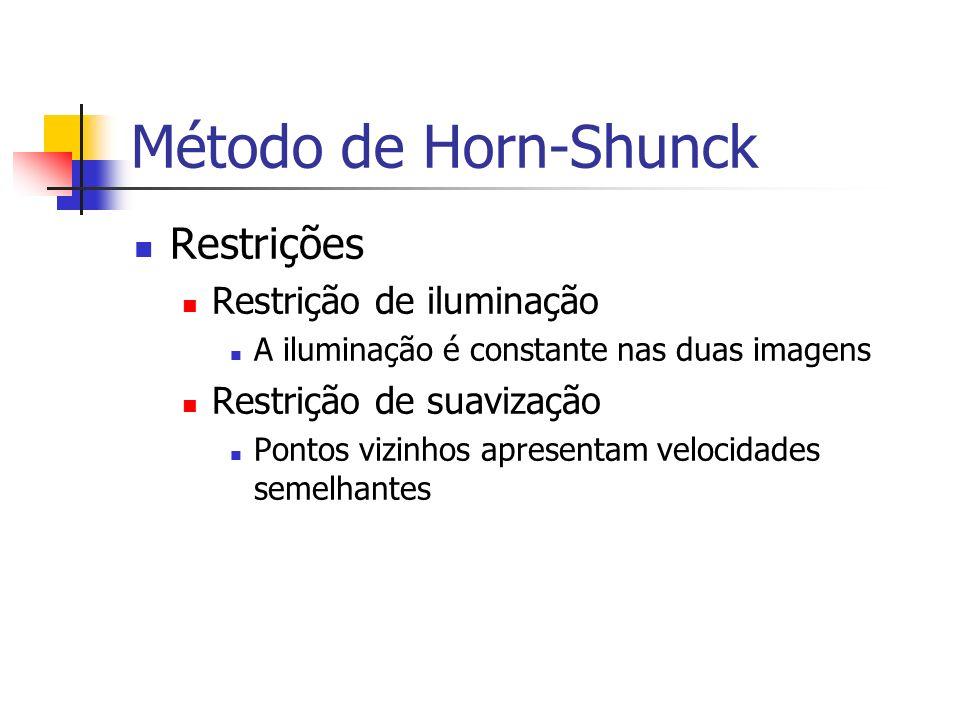 Método de Horn-Shunck Restrições Restrição de iluminação A iluminação é constante nas duas imagens Restrição de suavização Pontos vizinhos apresentam