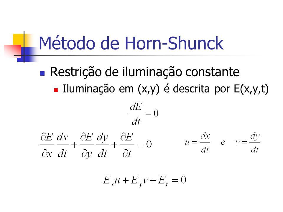Método de Horn-Shunck Restrição de iluminação constante Iluminação em (x,y) é descrita por E(x,y,t)