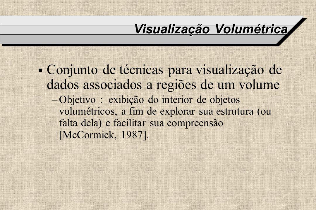 Visualização Volumétrica Conjunto de técnicas para visualização de dados associados a regiões de um volume –Objetivo : exibição do interior de objetos