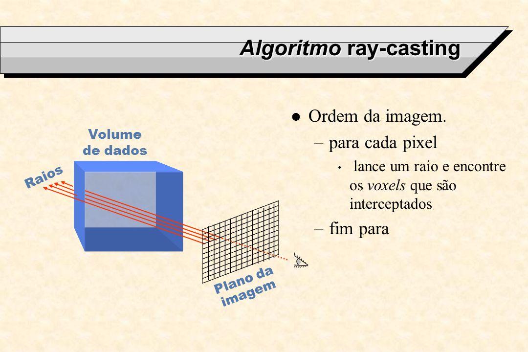 Algoritmo ray-casting Raios Plano da imagem Volume de dados l Ordem da imagem. –para cada pixel lance um raio e encontre os voxels que são interceptad