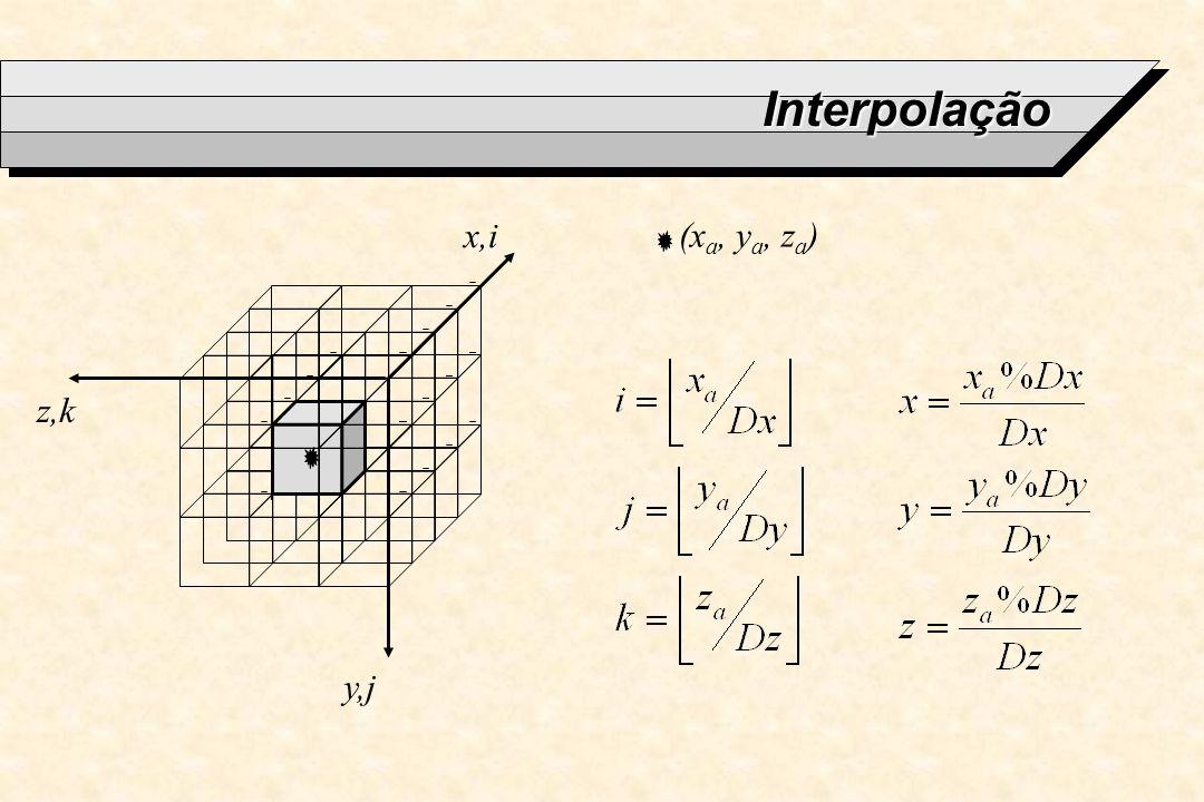 Interpolação x,i y,j z,k (x a, y a, z a )