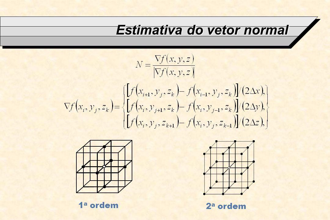 1 a ordem Estimativa do vetor normal 2 a ordem