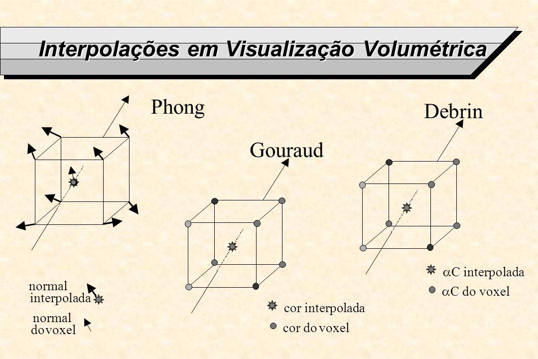 Interpolações em Visualização Volumétrica normal interpolada normal dovoxel cor interpolada cor do voxel Phong Gouraud C interpolada C do voxel Debrin