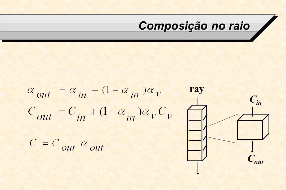Composição no raio C in C out ray