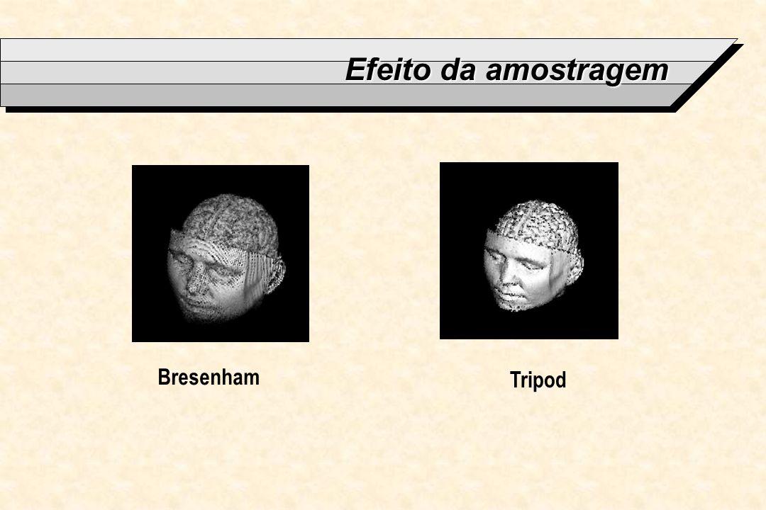 Efeito da amostragem Bresenham Tripod