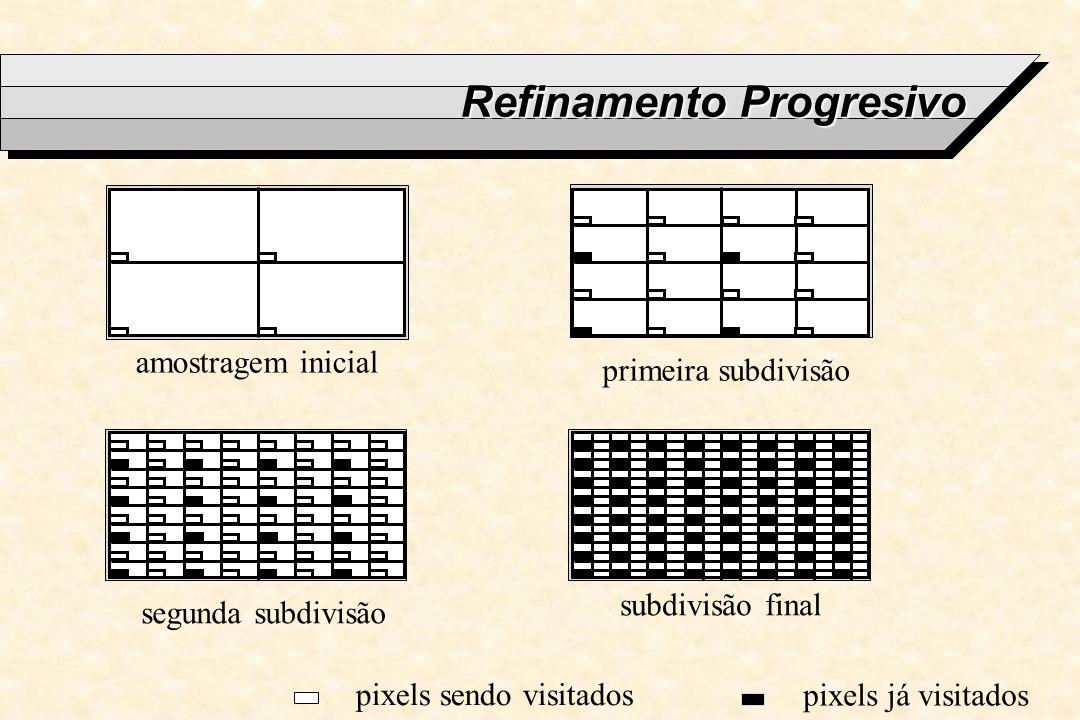 Refinamento Progresivo subdivisão final segunda subdivisão primeira subdivisão amostragem inicial pixels sendo visitados pixels já visitados